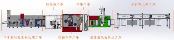 口罩机分析(图3)