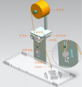 口罩机分析(图27)