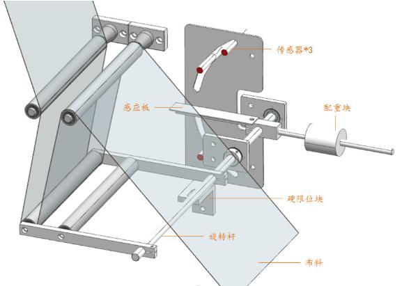 口罩机分析(图7)