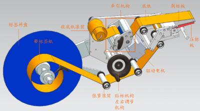 口罩机分析(图37)